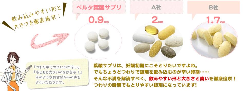 葉酸サプリは妊娠初期にこそとりたいですよね。