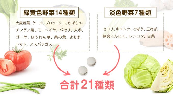 緑黄色野菜13種類・淡色野菜5種類・合計21種類