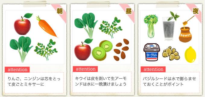 りんご、ニンジン、小松菜、クレソン