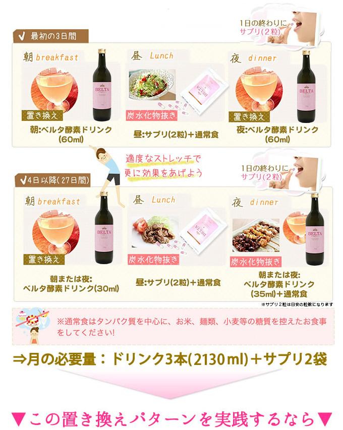 ベルタ酵素ドリンクの飲み方の種類