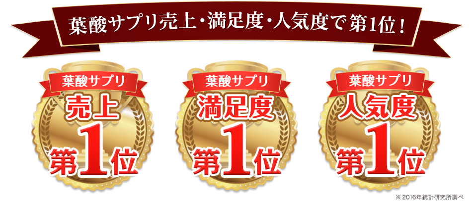 葉酸サプリ売上・満足度・人気度で第1位!