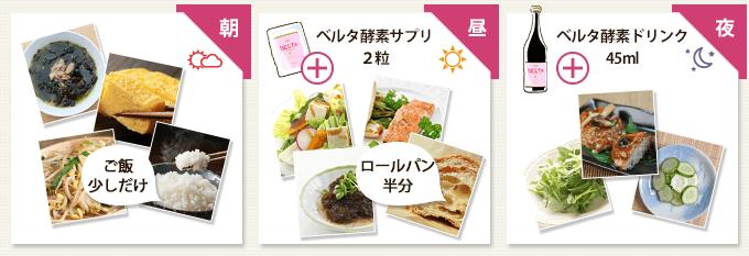 朝:海藻スープ、卵焼き、もやし胡麻あえ、少しだけご飯(100g以下)・昼:ベルタ酵素サプリ2粒+サーモンソテー、豆腐サラダ、もずく酢、パン(ロールパン半分)・夜:ベルタ酵素ドリンク45ml+豆腐ハンバーグ、水菜サラダ、キュウリの酢物